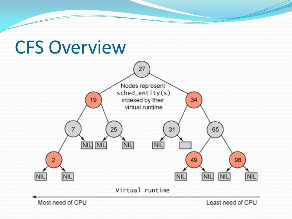 CFS Overview