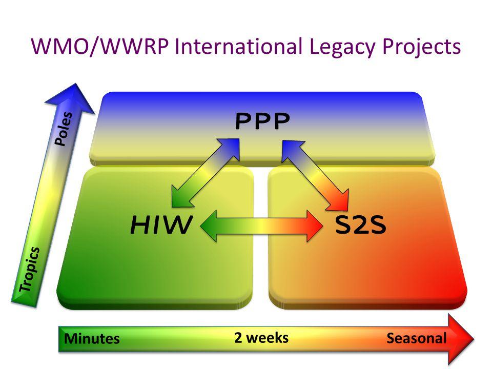 Minutes Seasonal 2 weeks Tropics Poles WMO/WWRP International Legacy Projects