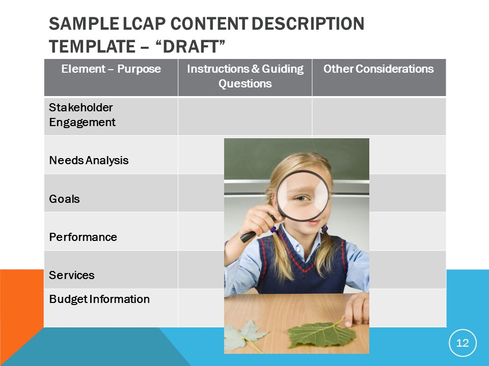 SAMPLE LCAP CONTENT DESCRIPTION TEMPLATE – DRAFT Element – PurposeInstructions & Guiding Questions Other Considerations Stakeholder Engagement Needs Analysis Goals Performance Services Budget Information 12
