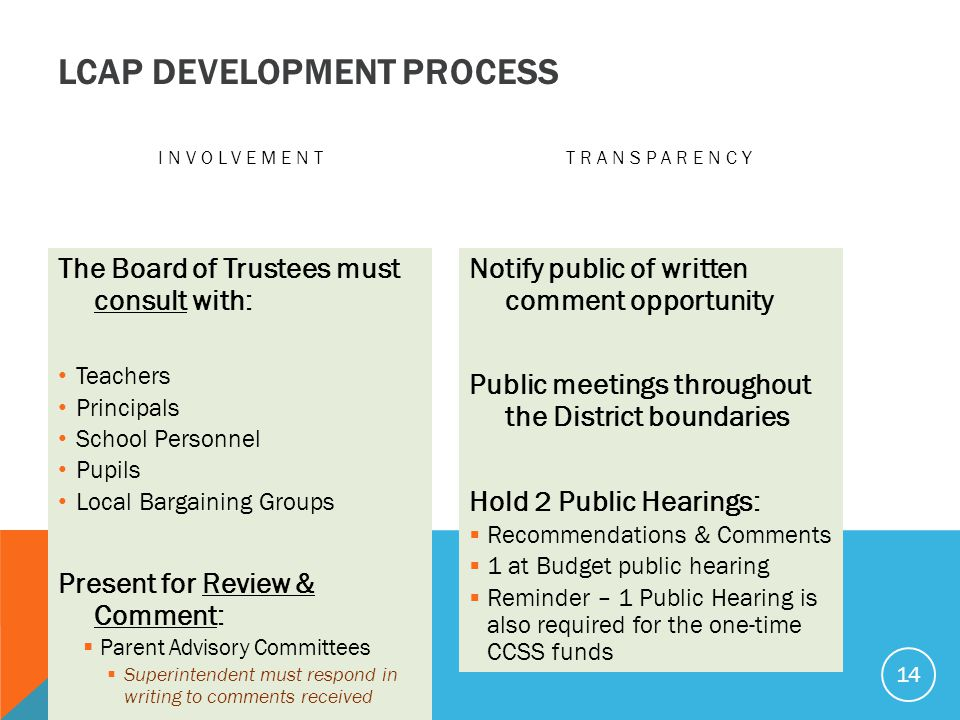 LCAP DEVELOPMENT PROCESS INVOLVEMENT The Board of Trustees must consult with: Teachers Principals School Personnel Pupils Local Bargaining Groups Present for Review & Comment:  Parent Advisory Committees  Superintendent must respond in writing to comments received TRANSPARENCY Notify public of written comment opportunity Public meetings throughout the District boundaries Hold 2 Public Hearings:  Recommendations & Comments  1 at Budget public hearing  Reminder – 1 Public Hearing is also required for the one-time CCSS funds 14
