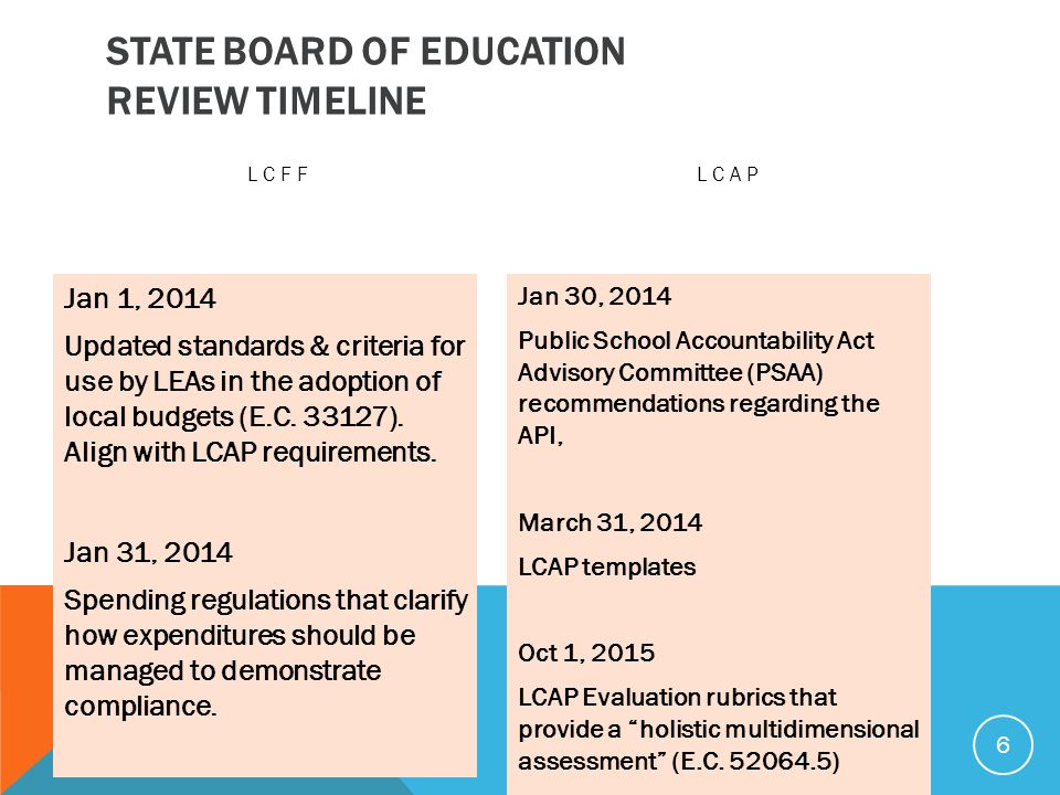 STATE BOARD OF EDUCATION REVIEW TIMELINE LCFF Jan 1, 2014 Updated standards & criteria for use by LEAs in the adoption of local budgets (E.C.