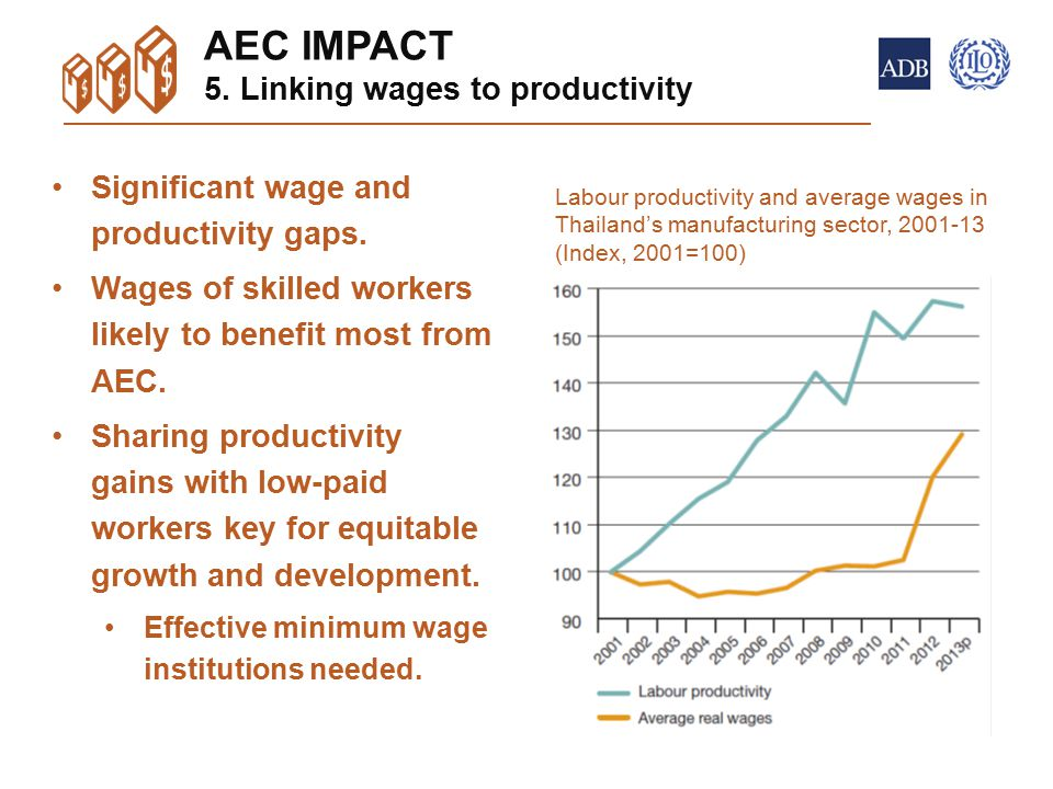 Significant wage and productivity gaps. Wages of skilled workers likely to benefit most from AEC.
