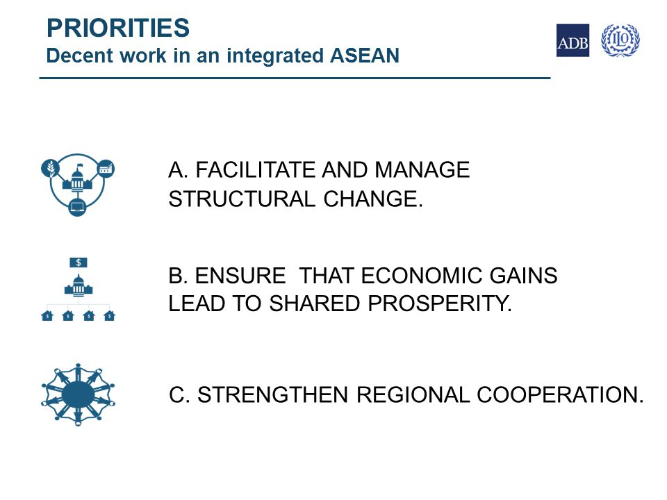 PRIORITIES Decent work in an integrated ASEAN A. FACILITATE AND MANAGE STRUCTURAL CHANGE.