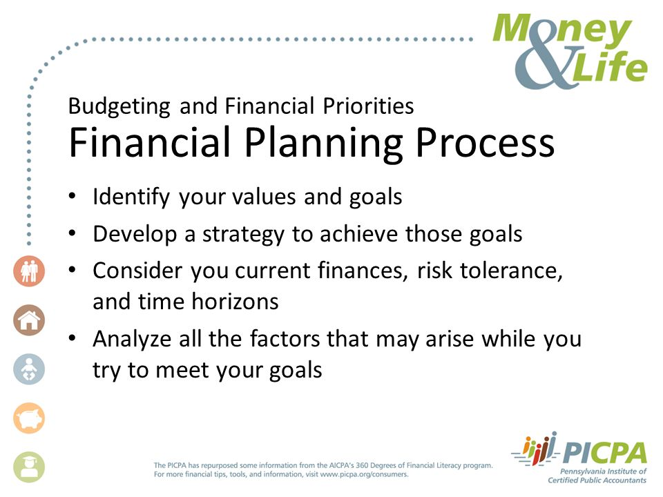 Budgeting and Financial Priorities Financial Planning Process Identify your values and goals Develop a strategy to achieve those goals Consider you current finances, risk tolerance, and time horizons Analyze all the factors that may arise while you try to meet your goals