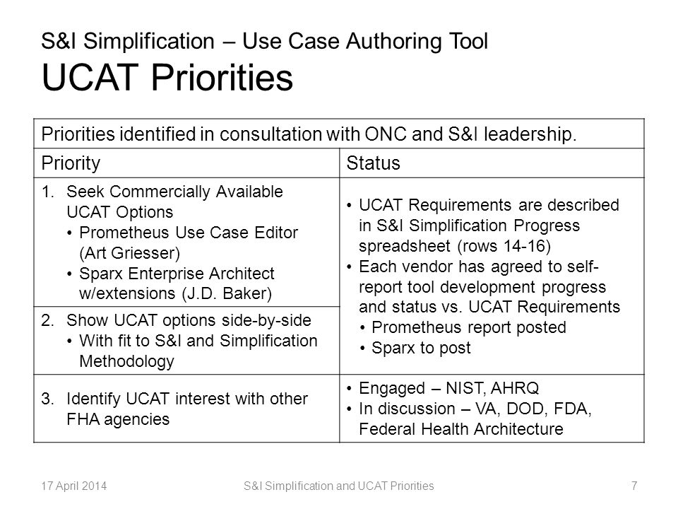 Priorities identified in consultation with ONC and S&I leadership. PriorityStatus 1.Seek Commercially Available UCAT Options Prometheus Use Case Edito