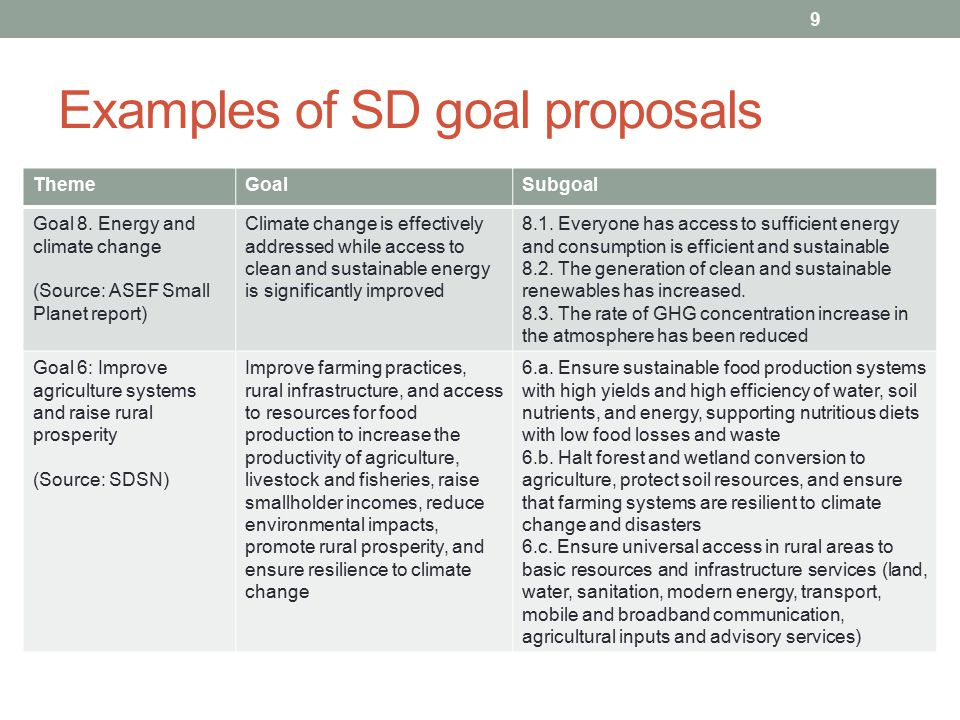 Examples of SD goal proposals ThemeGoalSubgoal Goal 8. Energy and climate change (Source: ASEF Small Planet report) Climate change is effectively addr