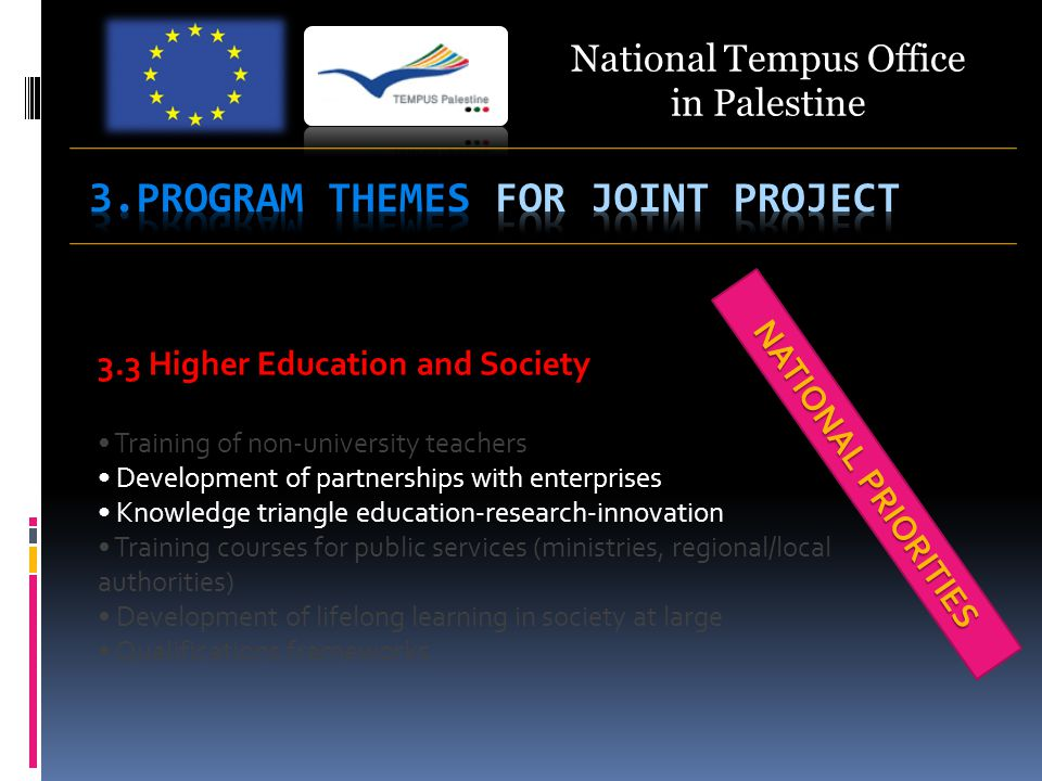 National Tempus Office in Palestine 3.3 Higher Education and Society Training of non-university teachers Development of partnerships with enterprises Knowledge triangle education-research-innovation Training courses for public services (ministries, regional/local authorities) Development of lifelong learning in society at large Qualifications frameworks NATIONAL PRIORITIES