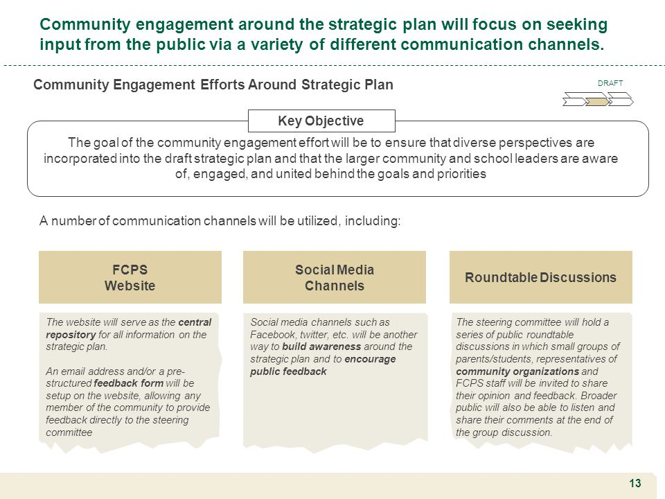 13 Community engagement around the strategic plan will focus on seeking input from the public via a variety of different communication channels. Commu