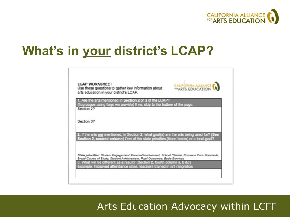 What's in your district's LCAP