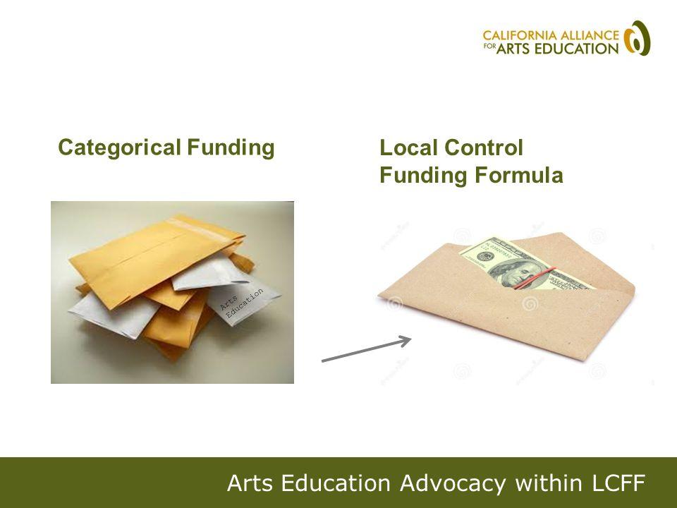 New State Priorities LCFF Priorities
