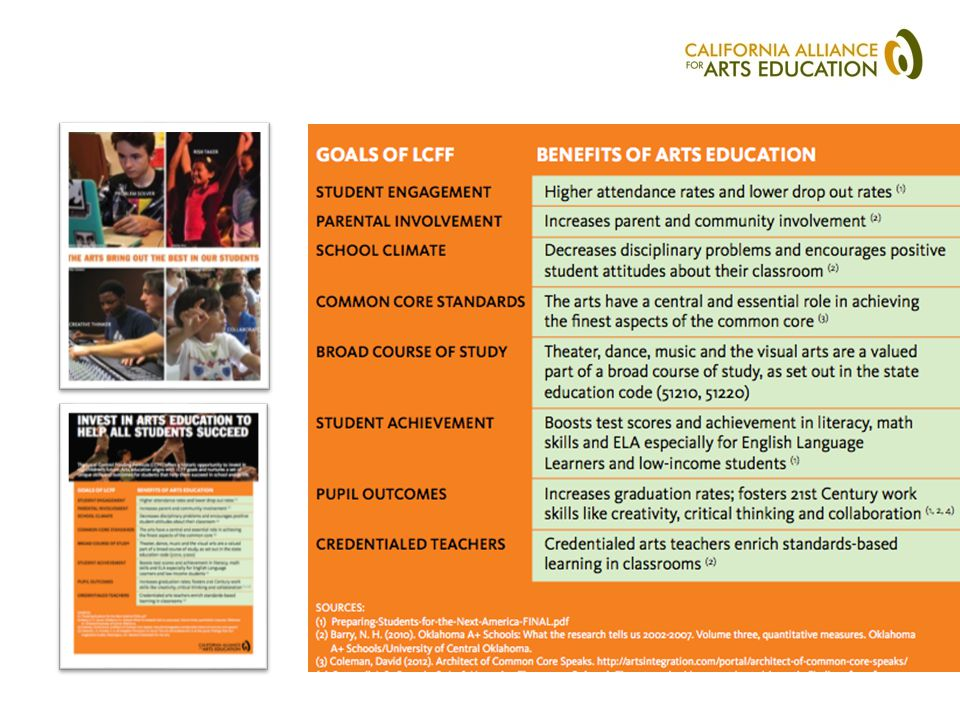 Arts Education Advocacy within LCFF Listen Ask questions Be an ally How to work with a district superintendent