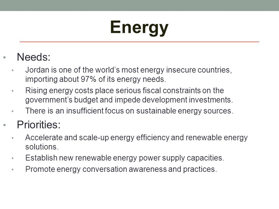 Energy Needs: Jordan is one of the world's most energy insecure countries, importing about 97% of its energy needs. Rising energy costs place serious