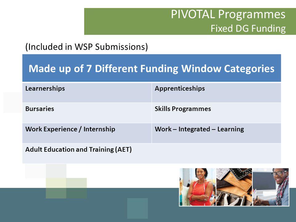 PIVOTAL Programmes Fixed DG Funding Made up of 7 Different Funding Window Categories LearnershipsApprenticeships BursariesSkills Programmes Work Exper