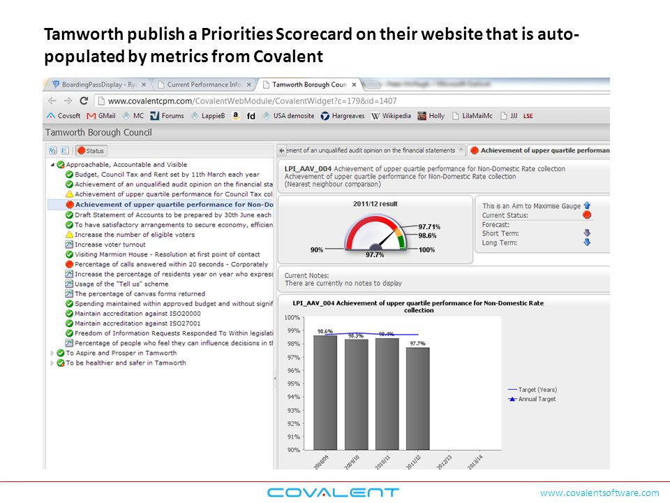 www.covalentsoftware.com Tamworth publish a Priorities Scorecard on their website that is auto- populated by metrics from Covalent