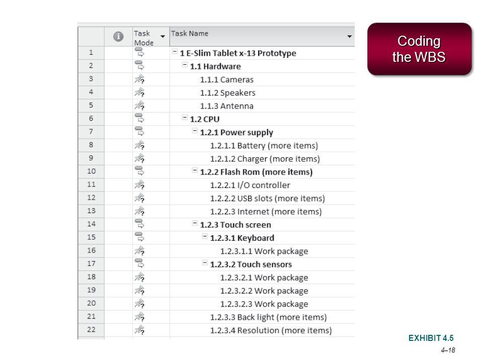 4–18 Coding the WBS EXHIBIT 4.5