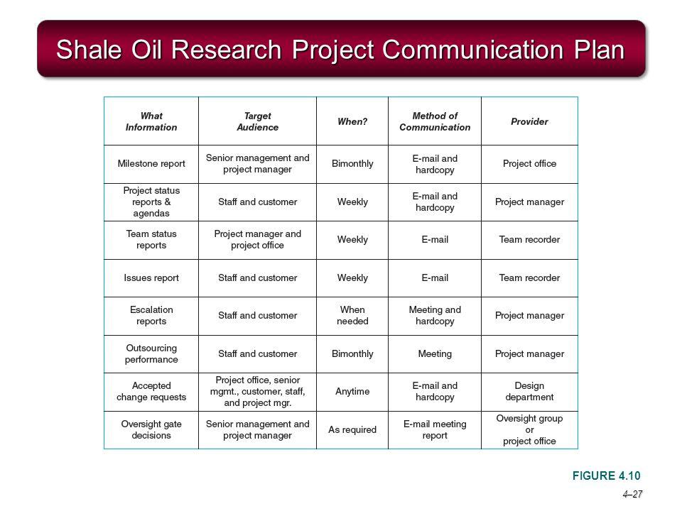 4–27 Shale Oil Research Project Communication Plan FIGURE 4.10