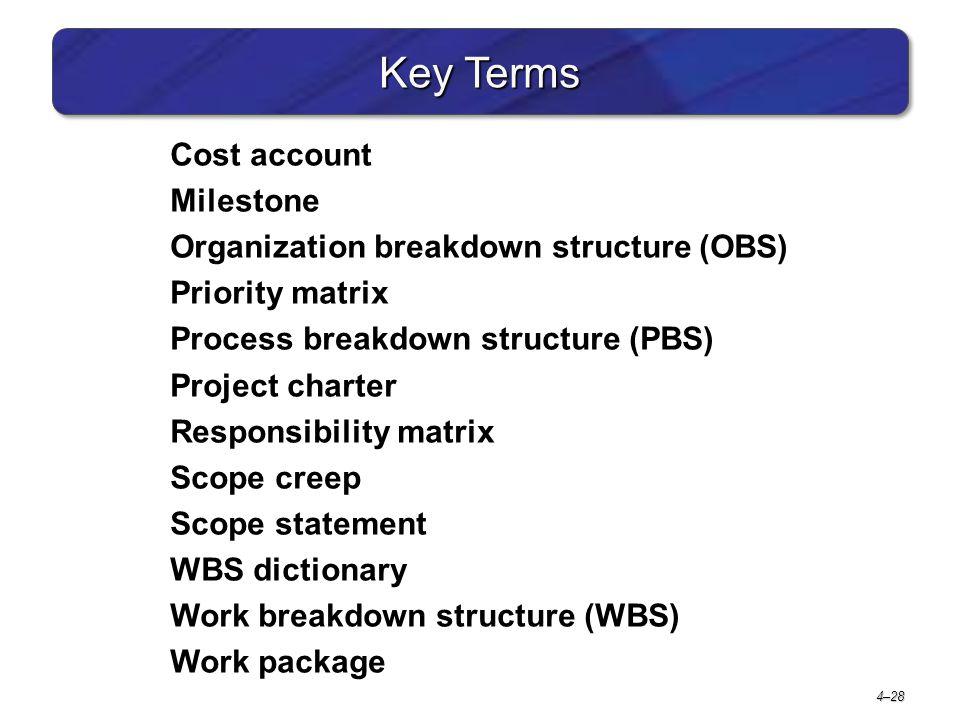 4–28 Key Terms Cost account Milestone Organization breakdown structure (OBS) Priority matrix Process breakdown structure (PBS) Project charter Respons