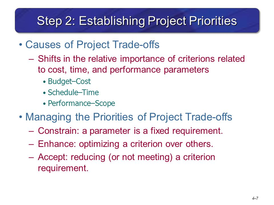4–74–7 Step 2: Establishing Project Priorities Causes of Project Trade-offs –Shifts in the relative importance of criterions related to cost, time, an