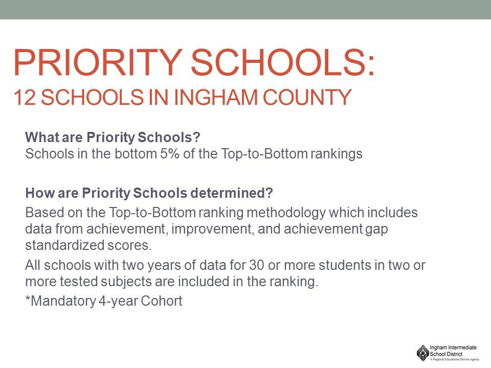 PRIORITY SCHOOLS: 12 SCHOOLS IN INGHAM COUNTY What are Priority Schools.