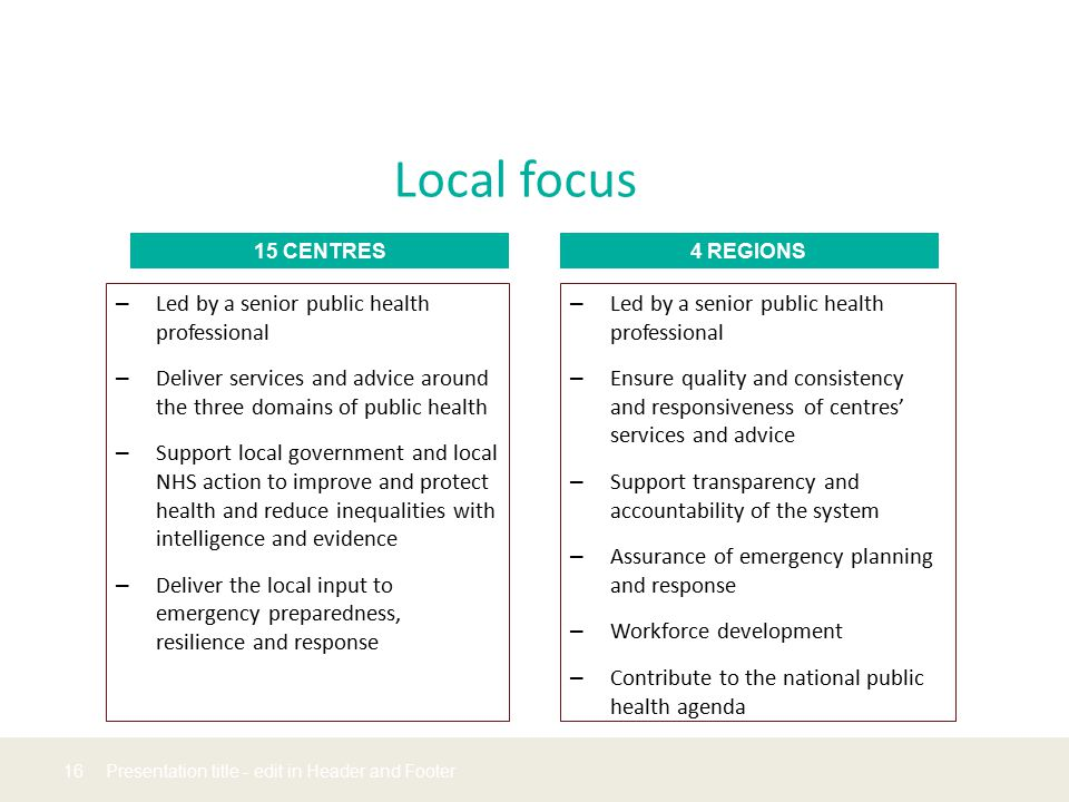 Local focus 16Presentation title - edit in Header and Footer – Led by a senior public health professional – Ensure quality and consistency and responsiveness of centres' services and advice – Support transparency and accountability of the system – Assurance of emergency planning and response – Workforce development – Contribute to the national public health agenda – Led by a senior public health professional – Deliver services and advice around the three domains of public health – Support local government and local NHS action to improve and protect health and reduce inequalities with intelligence and evidence – Deliver the local input to emergency preparedness, resilience and response 15 CENTRES4 REGIONS
