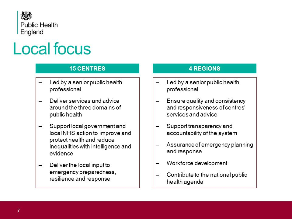 Place-based approach to public health 8 Public health advice Health and wellbeing boards Local government CCGs PHE centre NHSE area team EPPR Screening and immunisation Offender public health programmes Specialised commissioning Primary care public health programmes and population healthcare NHS providers Non- statutory providers* People and communities *Including voluntary and community sector