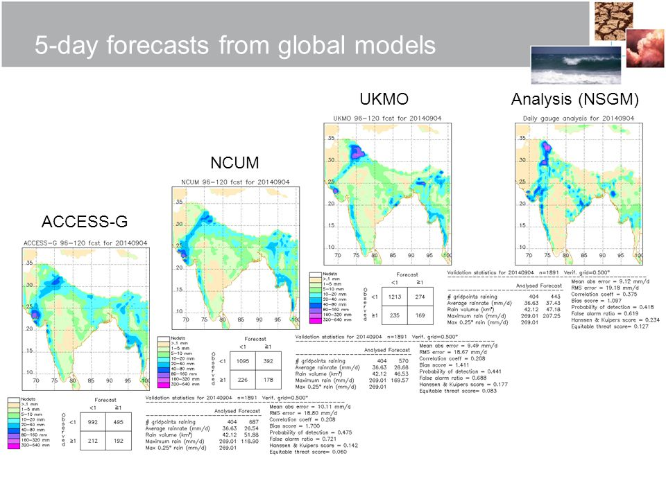 ACCESS-G NCUM UKMOAnalysis (NSGM) 5-day forecasts from global models