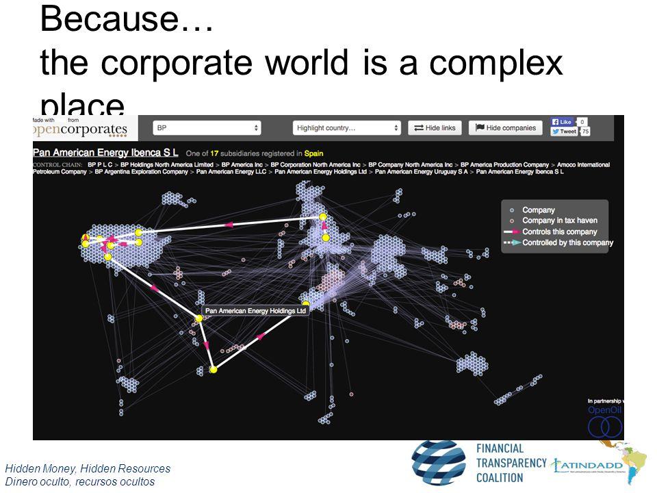 Hidden Money, Hidden Resources Dinero oculto, recursos ocultos Because… the corporate world is a complex place