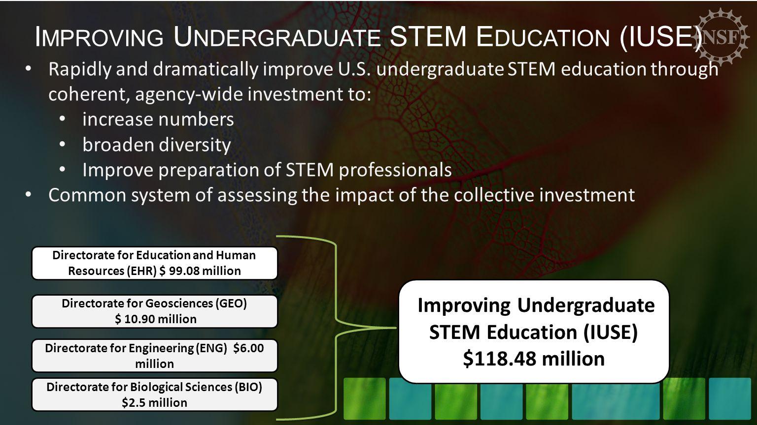 I MPROVING U NDERGRADUATE STEM E DUCATION (IUSE) Improving Undergraduate STEM Education (IUSE) $118.48 million Directorate for Education and Human Resources (EHR) $ 99.08 million Directorate for Biological Sciences (BIO) $2.5 million Directorate for Geosciences (GEO) $ 10.90 million Directorate for Engineering (ENG) $6.00 million Rapidly and dramatically improve U.S.