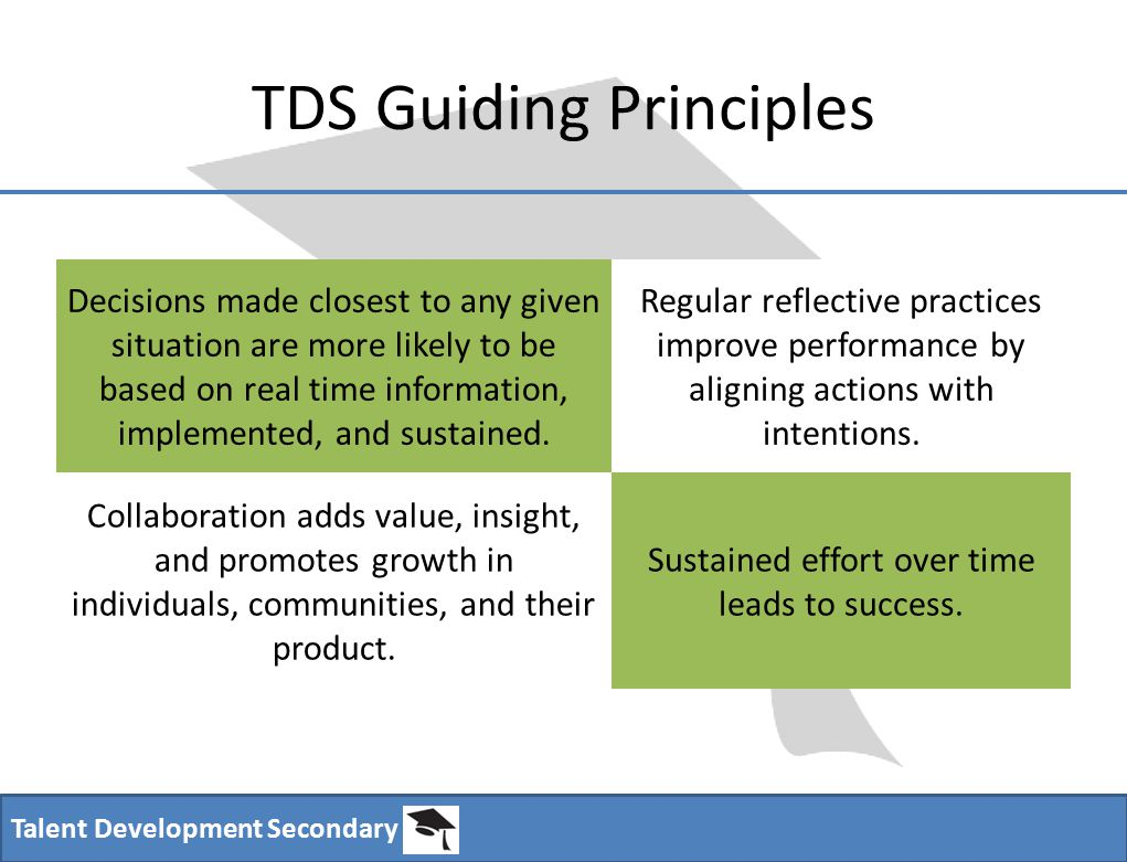 Talent Development Secondary TDS Guiding Principles Decisions made closest to any given situation are more likely to be based on real time information, implemented, and sustained.