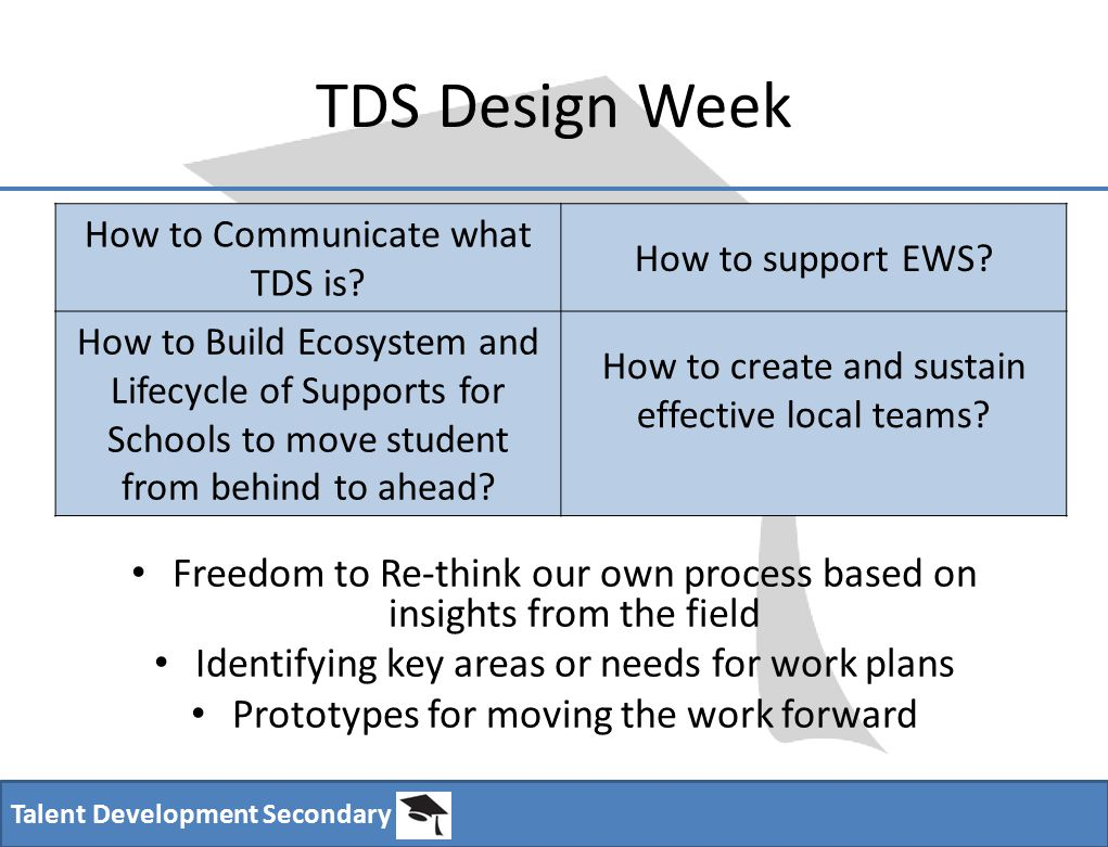 Talent Development Secondary TDS Design Week Freedom to Re-think our own process based on insights from the field Identifying key areas or needs for work plans Prototypes for moving the work forward How to Communicate what TDS is.