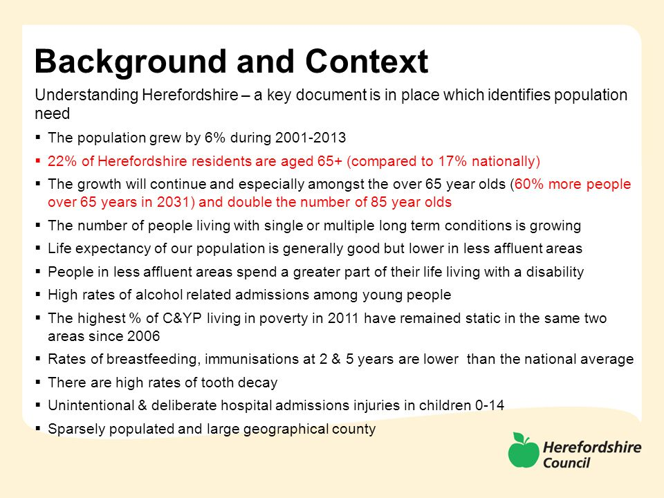 Background and Context Understanding Herefordshire – a key document is in place which identifies population need  The population grew by 6% during 2001-2013  22% of Herefordshire residents are aged 65+ (compared to 17% nationally)  The growth will continue and especially amongst the over 65 year olds (60% more people over 65 years in 2031) and double the number of 85 year olds  The number of people living with single or multiple long term conditions is growing  Life expectancy of our population is generally good but lower in less affluent areas  People in less affluent areas spend a greater part of their life living with a disability  High rates of alcohol related admissions among young people  The highest % of C&YP living in poverty in 2011 have remained static in the same two areas since 2006  Rates of breastfeeding, immunisations at 2 & 5 years are lower than the national average  There are high rates of tooth decay  Unintentional & deliberate hospital admissions injuries in children 0-14  Sparsely populated and large geographical county