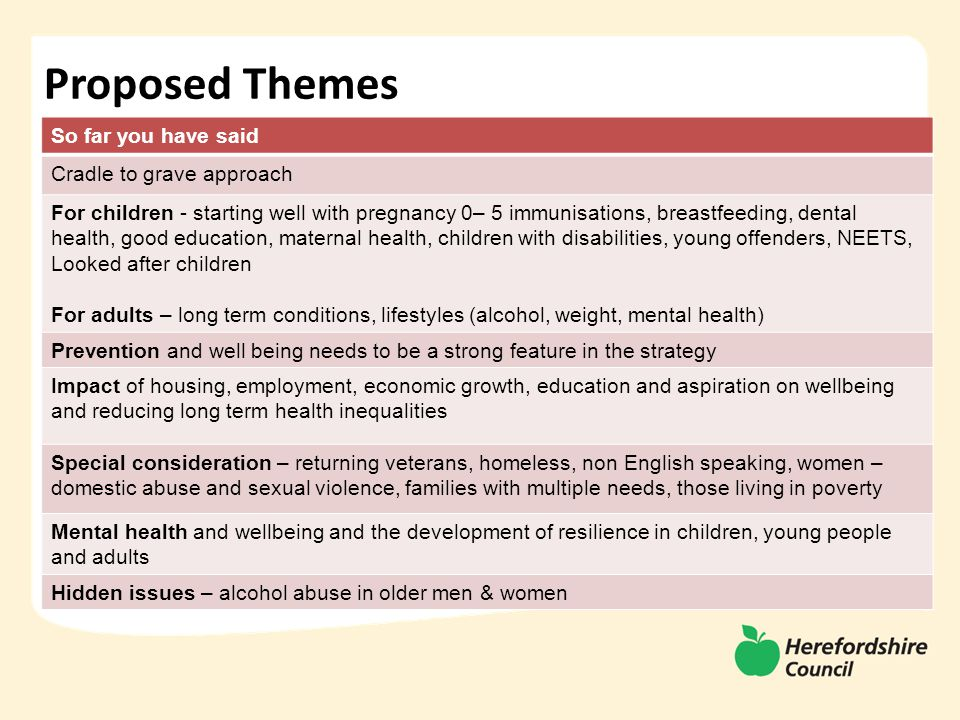 Proposed Themes So far you have said Cradle to grave approach For children - starting well with pregnancy 0– 5 immunisations, breastfeeding, dental health, good education, maternal health, children with disabilities, young offenders, NEETS, Looked after children For adults – long term conditions, lifestyles (alcohol, weight, mental health) Prevention and well being needs to be a strong feature in the strategy Impact of housing, employment, economic growth, education and aspiration on wellbeing and reducing long term health inequalities Special consideration – returning veterans, homeless, non English speaking, women – domestic abuse and sexual violence, families with multiple needs, those living in poverty Mental health and wellbeing and the development of resilience in children, young people and adults Hidden issues – alcohol abuse in older men & women