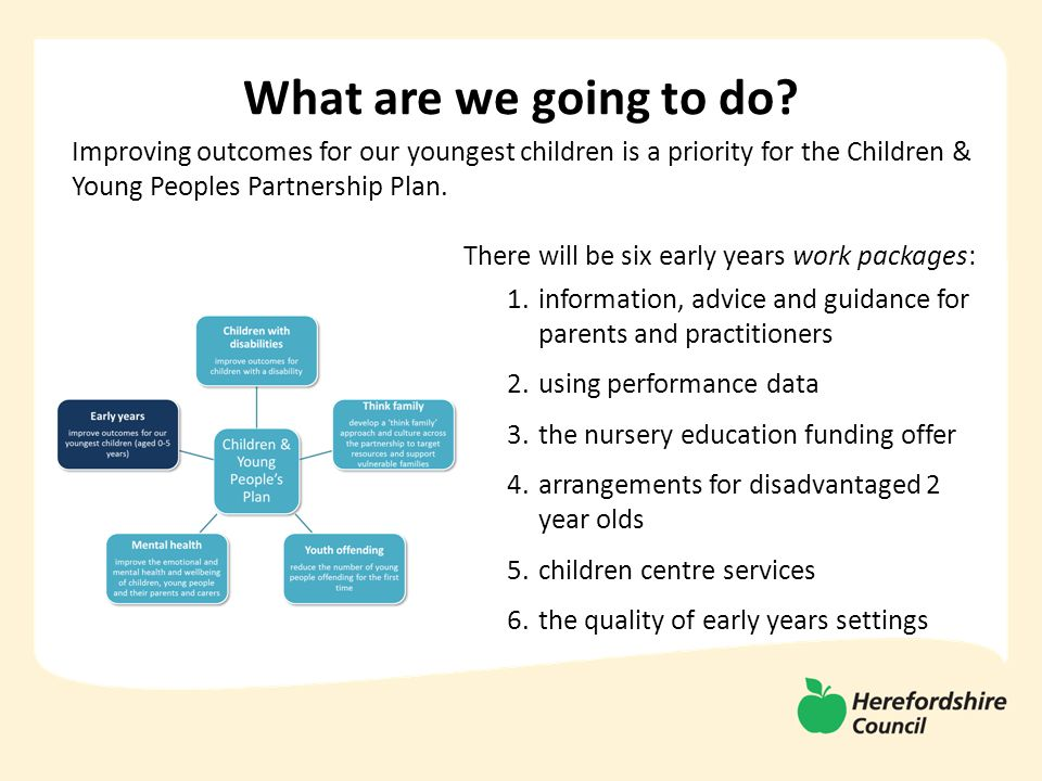 1.information, advice and guidance for parents and practitioners 2.using performance data 3.the nursery education funding offer 4.arrangements for disadvantaged 2 year olds 5.children centre services 6.the quality of early years settings What are we going to do.