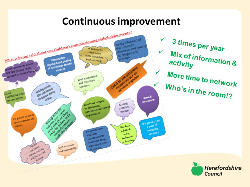  Ensure all 2 year olds taking up the 15 hour free entitlement are tracked through the system and monitored  Performance data is analysed and used to change, adapt and improve outcomes for children  Ensure performance data is accurate, clearly presented and informative Work Package 2 – Monitor & Review Performance Data