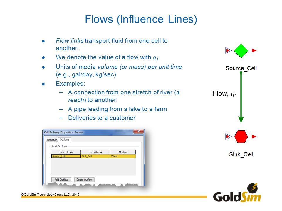 ©GoldSim Technology Group LLC., 2012 Flows (Influence Lines)