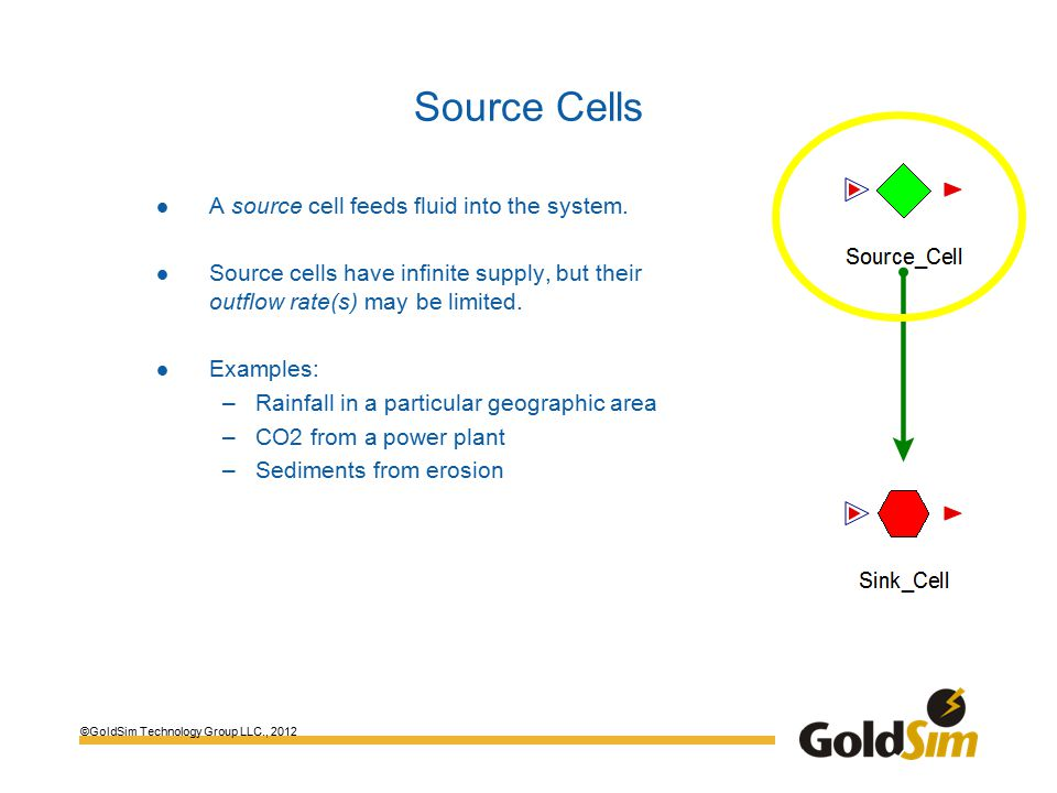 ©GoldSim Technology Group LLC., 2012 Source Cells A source cell feeds fluid into the system.