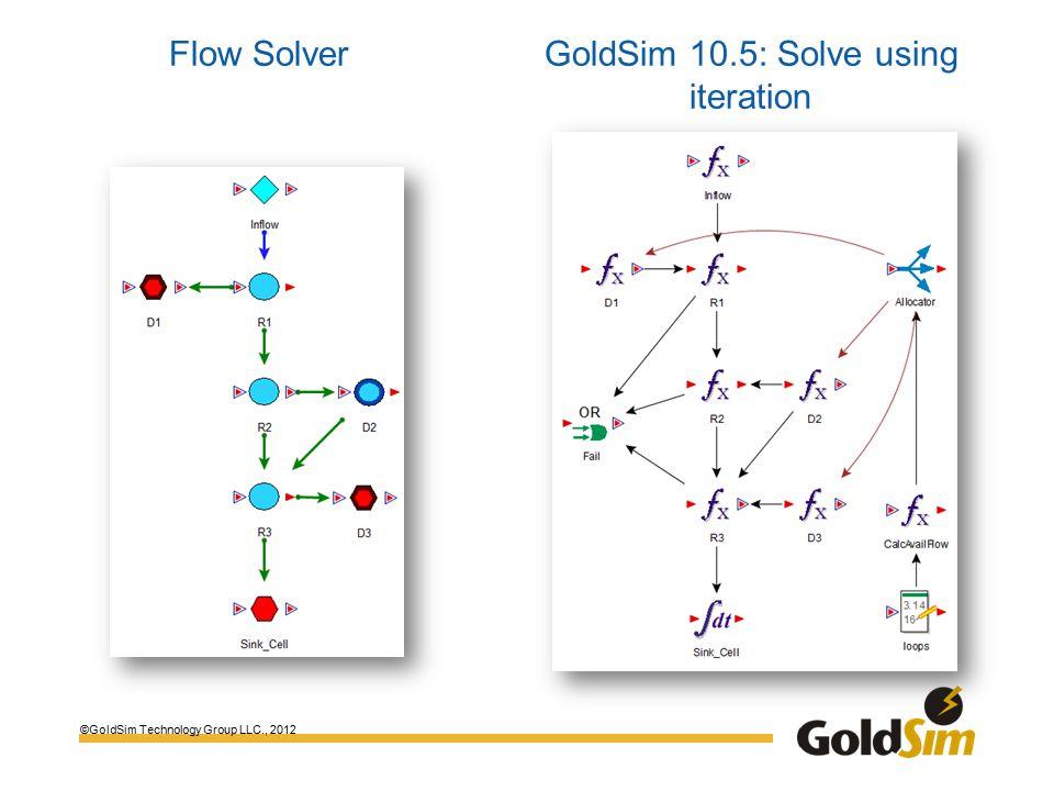Flow SolverGoldSim 10.5: Solve using iteration