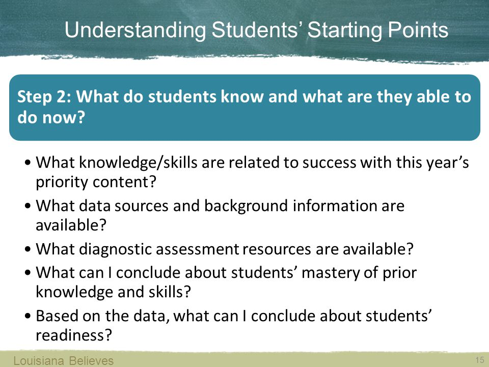 15 Louisiana Believes Step 2: What do students know and what are they able to do now.