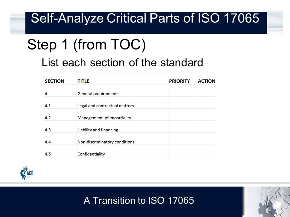 A Transition to ISO 17065 Step 1 (from TOC) List each section of the standard Self-Analyze Critical Parts of ISO 17065