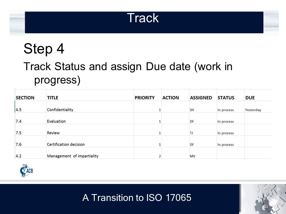 A Transition to ISO 17065 Track Step 4 Track Status and assign Due date (work in progress)