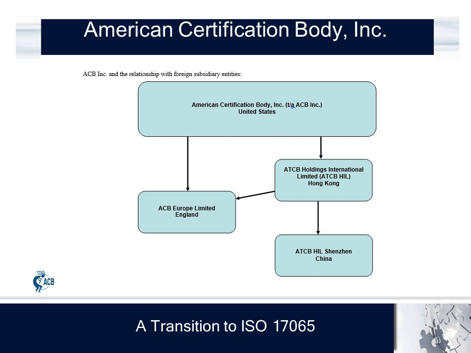 A Transition to ISO 17065 Needs – once priorities are established, assign each task and indicate a due date for review.