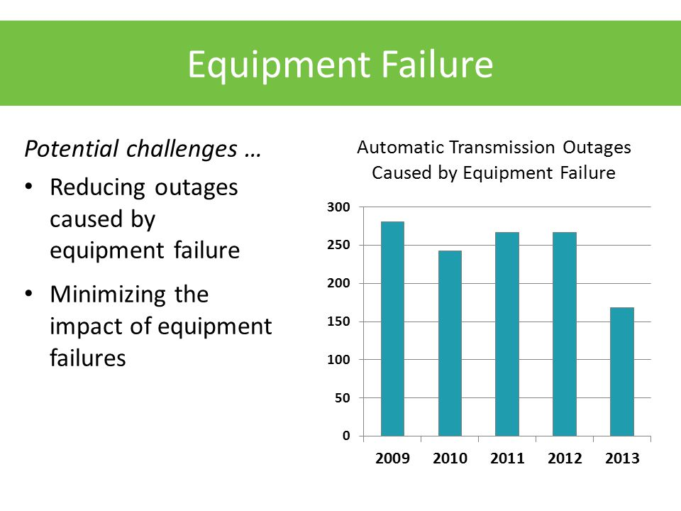 Equipment Failure Potential challenges … Reducing outages caused by equipment failure Minimizing the impact of equipment failures Automatic Transmission Outages Caused by Equipment Failure