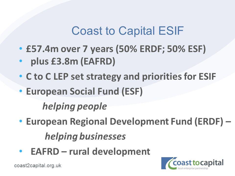coast2capital.org.uk Coast to Capital ESIF £57.4m over 7 years (50% ERDF; 50% ESF) plus £3.8m (EAFRD) C to C LEP set strategy and priorities for ESIF