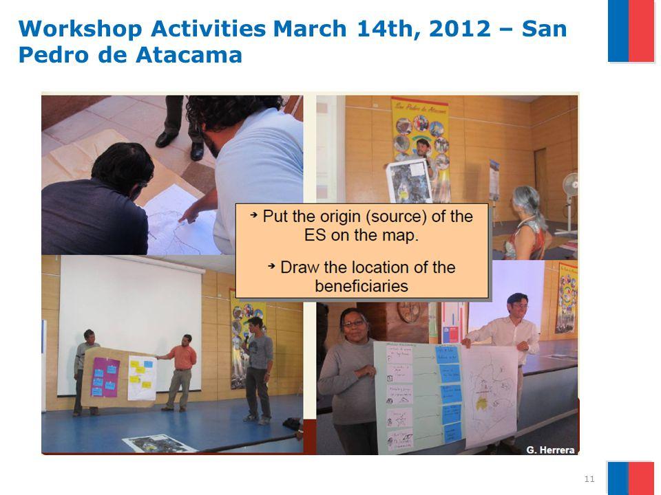 Workshop Activities March 14th, 2012 – San Pedro de Atacama 11