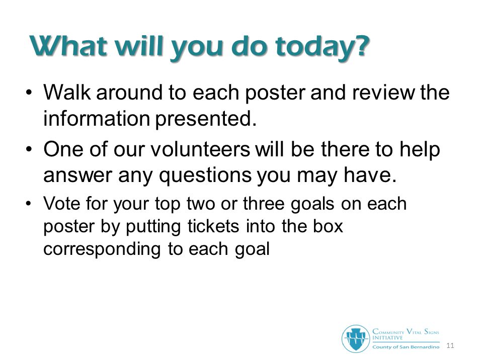 11 What will you do today. Walk around to each poster and review the information presented.