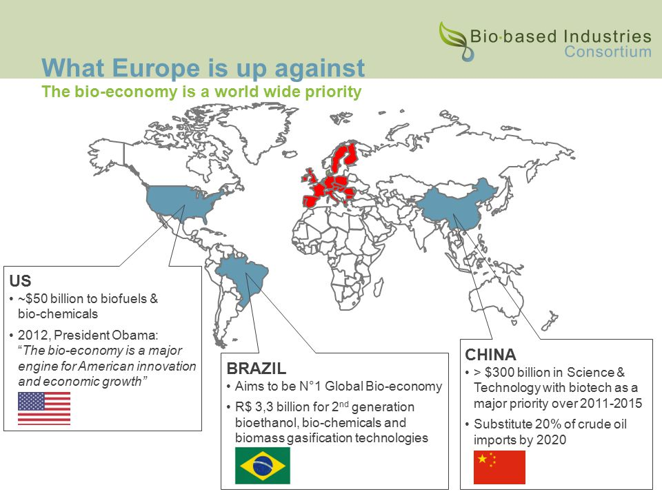What Europe is up against CHINA > $300 billion in Science & Technology with biotech as a major priority over 2011-2015 Substitute 20% of crude oil imports by 2020 US ~$50 billion to biofuels & bio-chemicals 2012, President Obama: The bio-economy is a major engine for American innovation and economic growth BRAZIL Aims to be N°1 Global Bio-economy R$ 3,3 billion for 2 nd generation bioethanol, bio-chemicals and biomass gasification technologies The bio-economy is a world wide priority