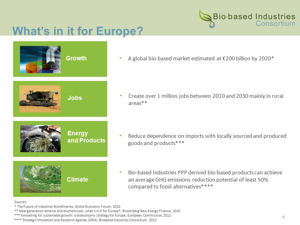 8 Reduce dependence on imports with locally sourced and produced goods and products*** Create over 1 million jobs between 2010 and 2030 mainly in rural areas** A global bio-based market estimated at €200 billion by 2020* Bio-based Industries PPP derived bio-based products can achieve an average GHG emissions reduction potential of least 50% compared to fossil alternatives**** Energy security Growth Climate Jobs Energy and Products What's in it for Europe.
