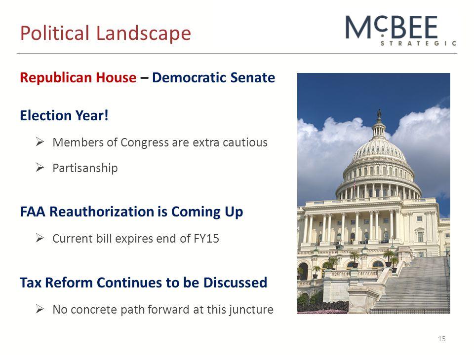 Political Landscape 15 Republican House – Democratic Senate Election Year.