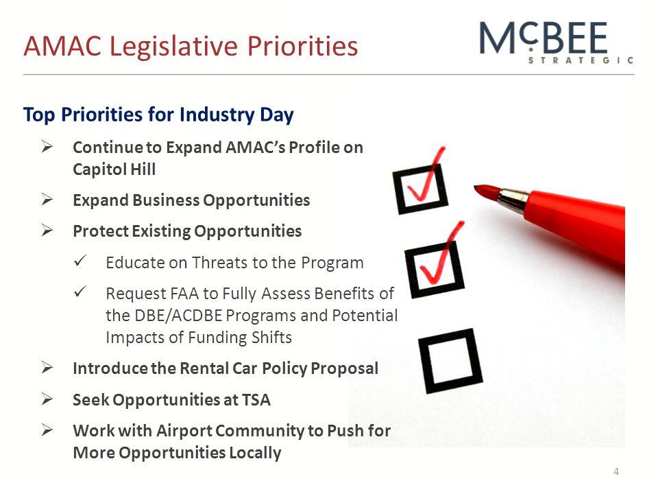 AMAC Legislative Priorities 5 Who Are We Meeting With.