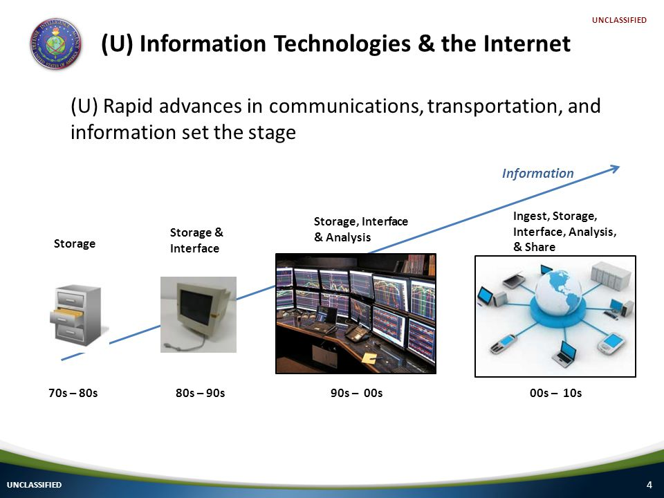 4 (U) Information Technologies & the Internet (U) Rapid advances in communications, transportation, and information set the stage UNCLASSIFIED Storage Storage & Interface Storage, Interface & Analysis 70s – 80s 80s – 90s 90s – 00s Ingest, Storage, Interface, Analysis, & Share 00s – 10s Information